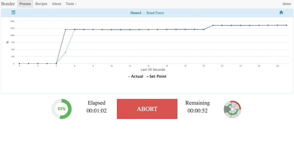 DataStream Graph View of Process Parameter - Apogee ™ Spin Coat, Bake Plate, Hot Plate, Bonder, Debonder